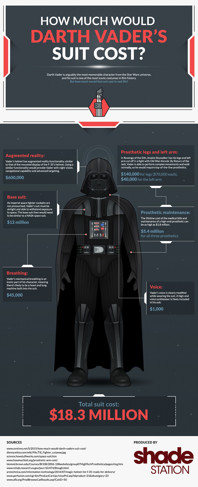 Darth Vader Suit Costs